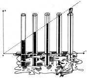 Capillary tubes standing vertically in water