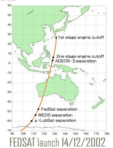 FedSat launch path